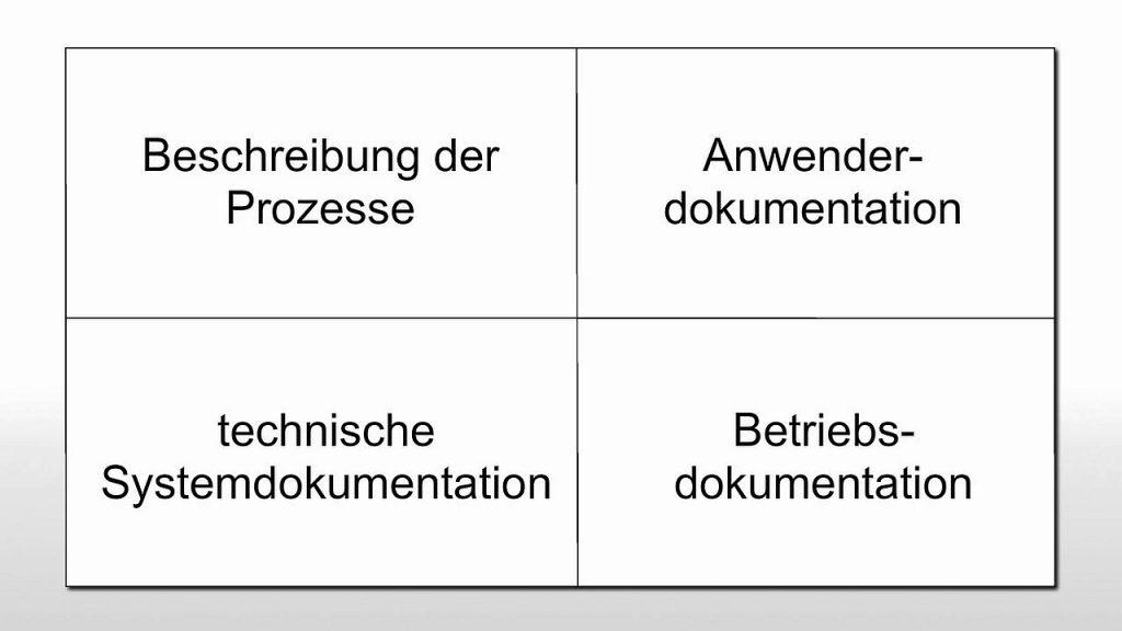 Taxplain Videos Verfahrensdokumentation